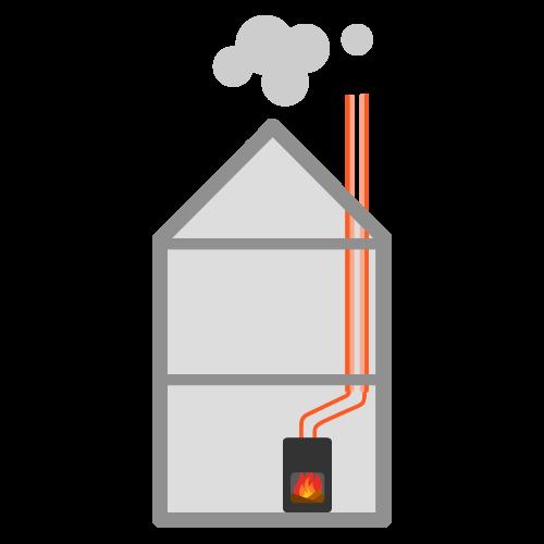 rookkanaal rookkanaal voor pelletkachel enkel- en dubbelwandig