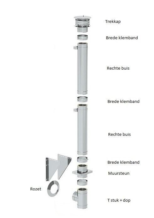Kit extern 6 mtr