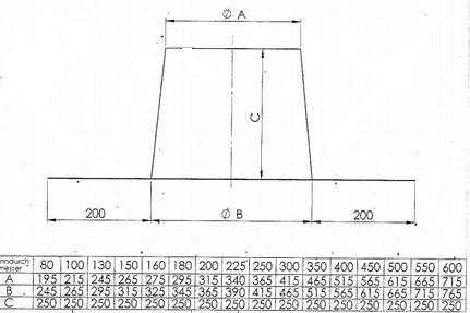 Dakplaat voor vlak dak 0-5°