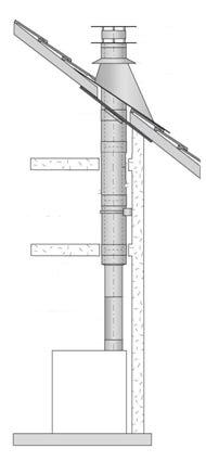 Opbouw dubbelwandig schuin dak